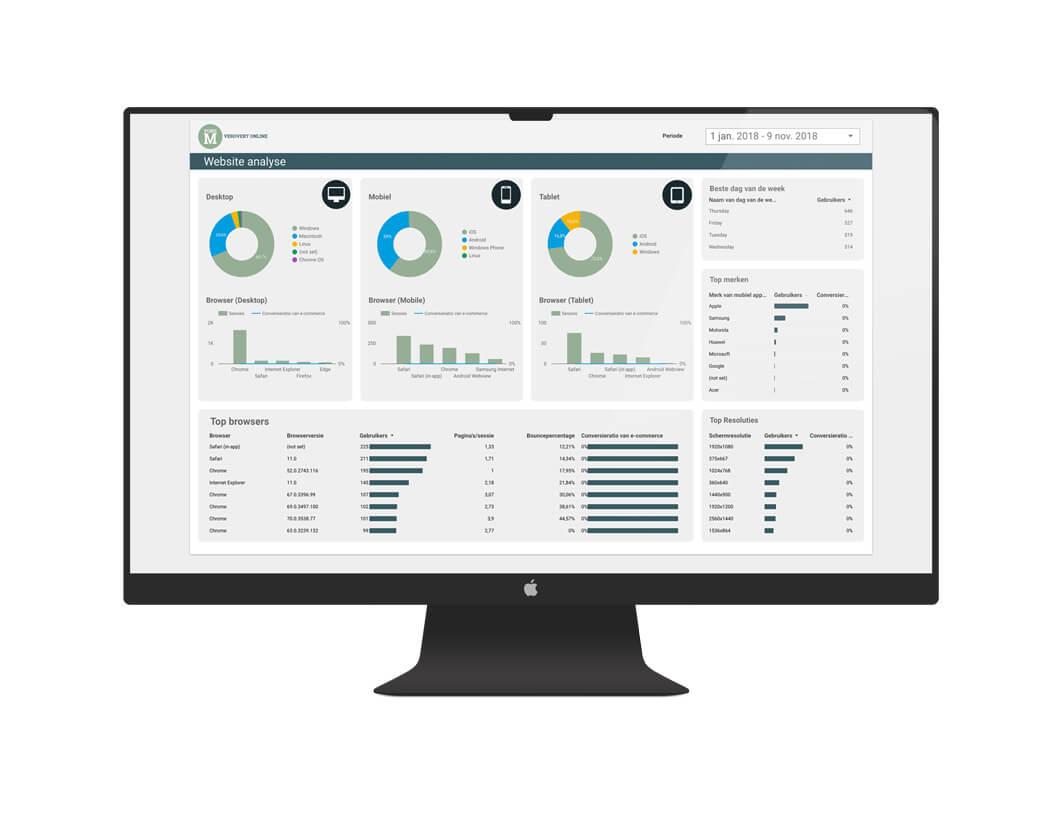 Data Analyseren - Jouw nieuwe website snel live - volgens de Growth Driven Design aanpak