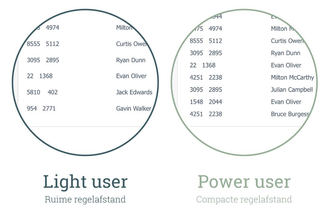 Nieuwe interface voor Digioffice - Light vs Power user - Case - yoreM Verovert Online