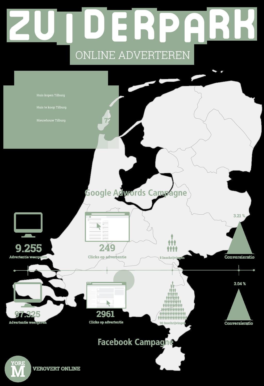 Zuiderpark-Tilburg-Verovert-Online