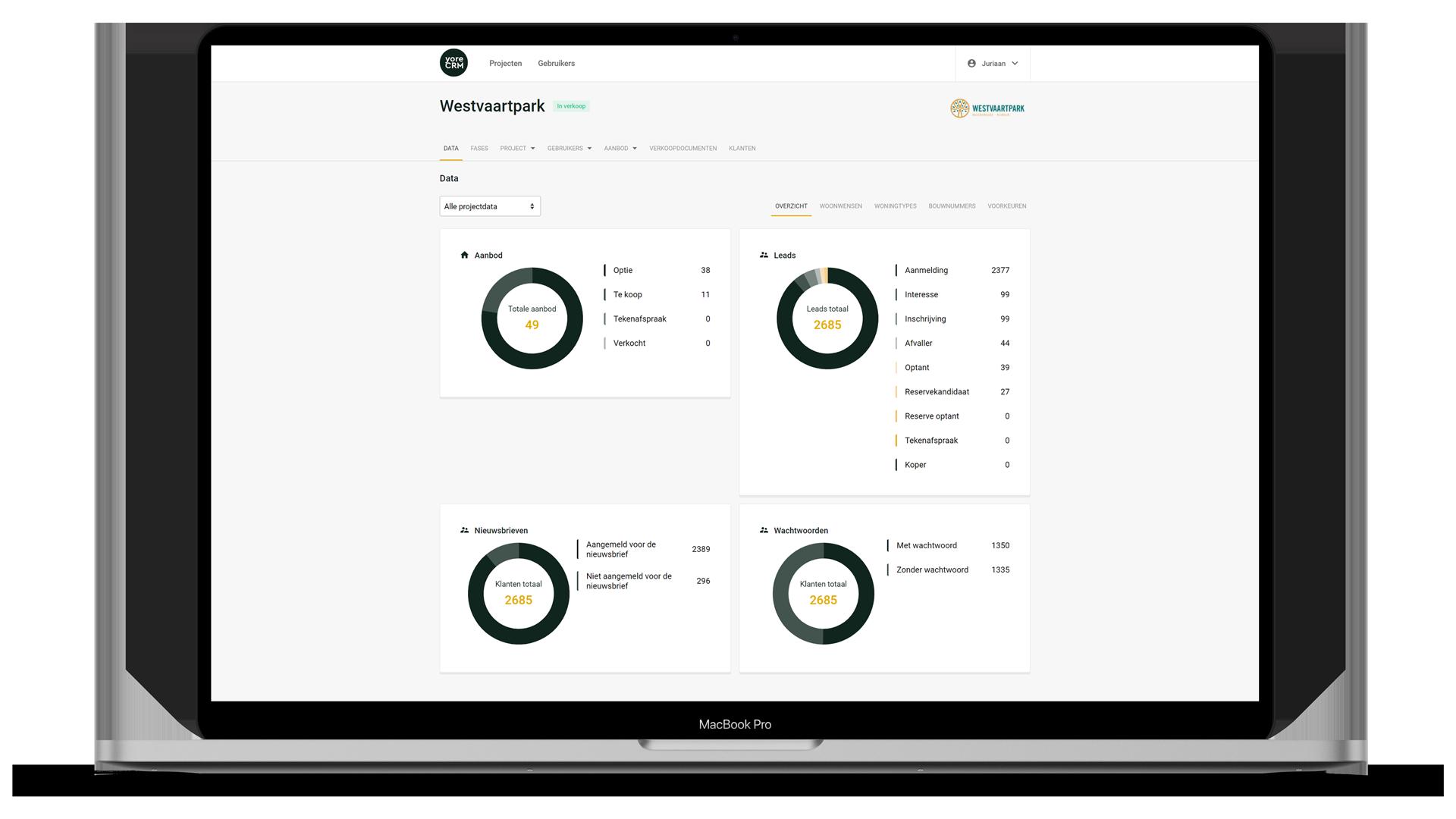 yoreCRM-data-dashboard-yoreM-Digital-in-real-estate